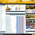 Bookmaker Betfair